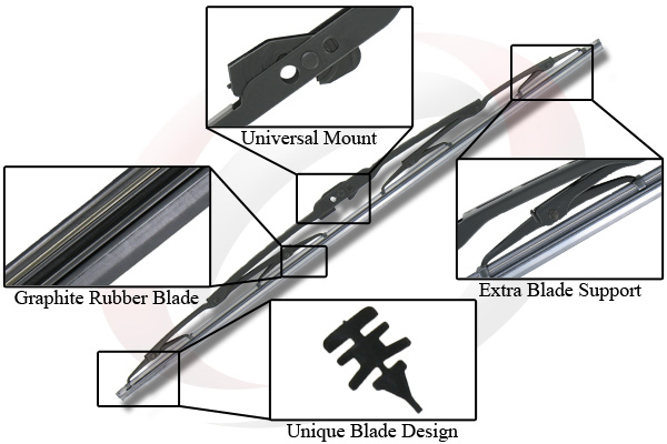 Wiper Blade Features