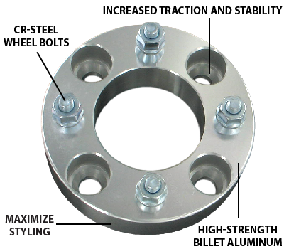 Sixity ATV Wheel Spacers